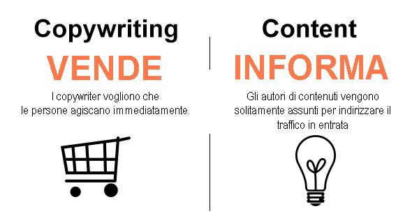 Copywriter-vs-Content-Writer